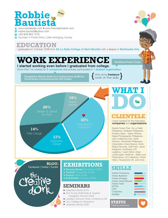 Resume Creative Industry HayleyWellsCreativeCV Resume-the-Creative-Dork-by